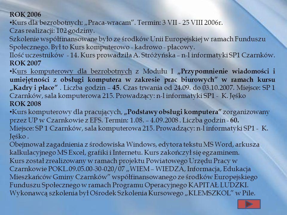 """ROK 2006 Kurs dla bezrobotnych: """"Praca-wracam . Termin: 3 VII - 25 VIII 2006r. Czas realizacji: 102 godziny."""