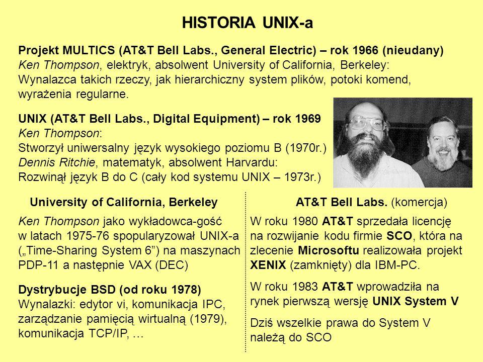HISTORIA UNIX-a Projekt MULTICS (AT&T Bell Labs., General Electric) – rok 1966 (nieudany)