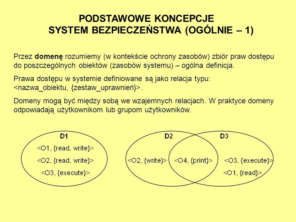 SYSTEM BEZPIECZEŃSTWA (OGÓLNIE – 1)