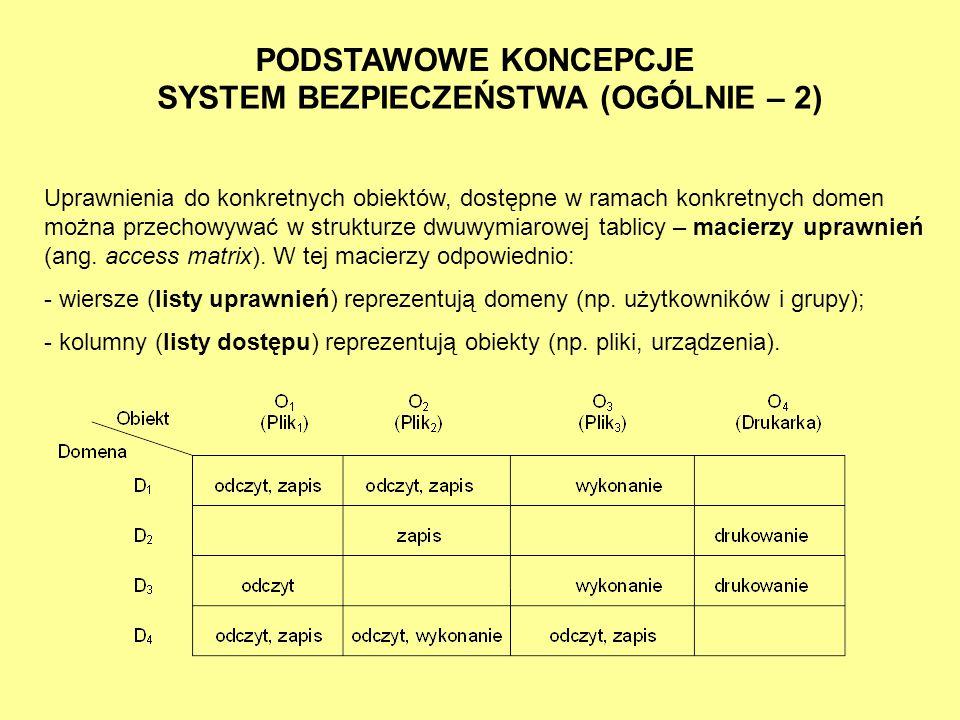 SYSTEM BEZPIECZEŃSTWA (OGÓLNIE – 2)