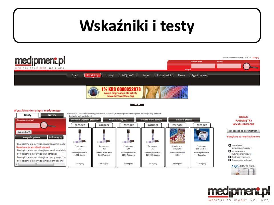 Wskaźniki i testy