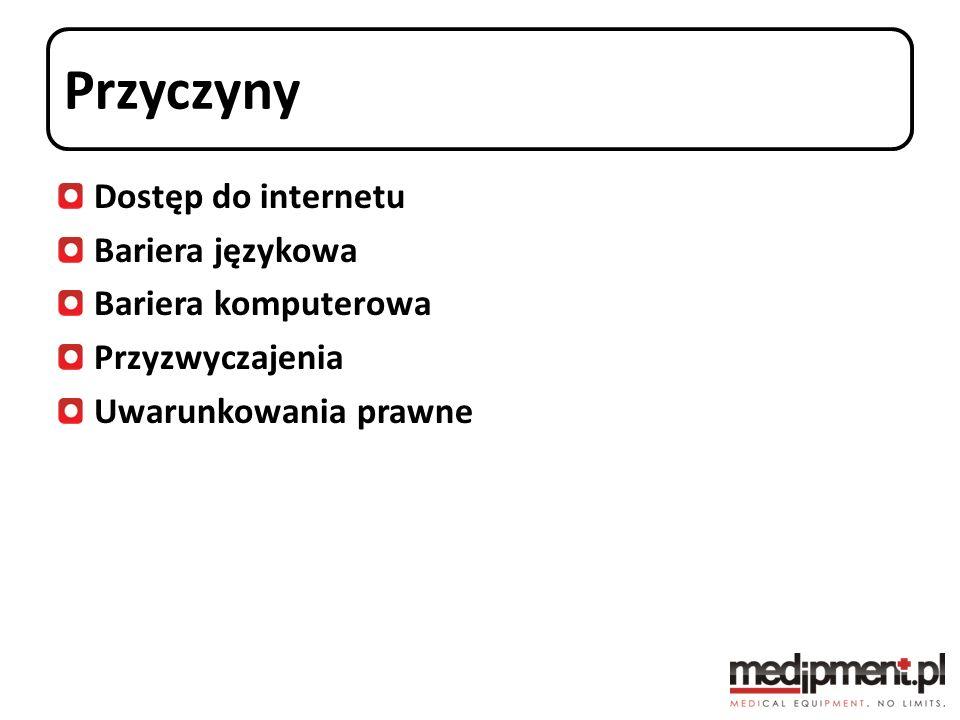 Przyczyny Dostęp do internetu Bariera językowa Bariera komputerowa