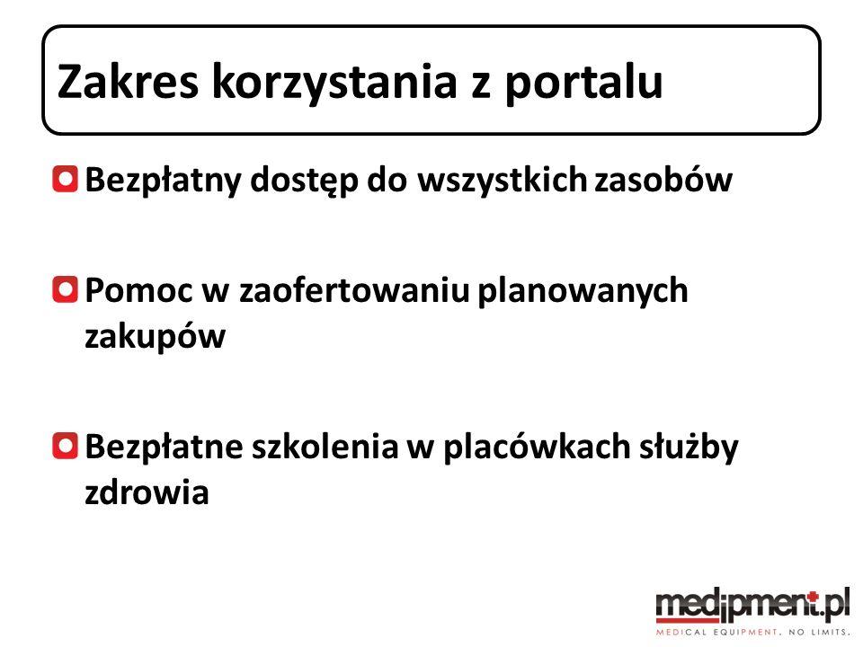Zakres korzystania z portalu