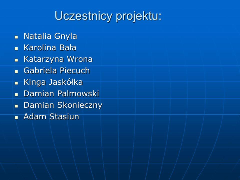 Uczestnicy projektu: Natalia Gnyla Karolina Bała Katarzyna Wrona
