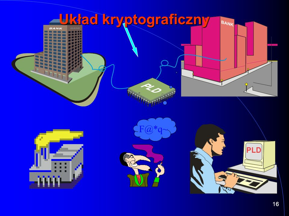 Układ kryptograficzny