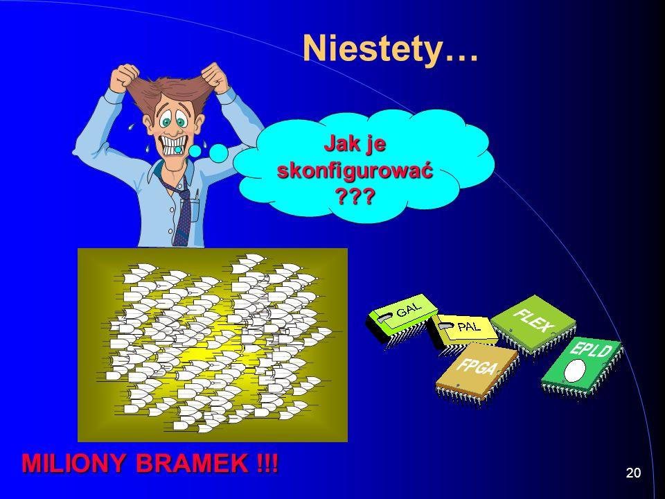 Niestety… Jak je skonfigurować MILIONY BRAMEK !!!