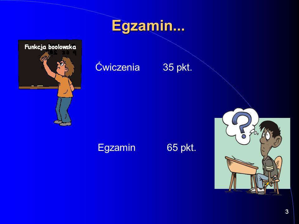 Egzamin... Ćwiczenia 35 pkt. Egzamin 65 pkt.
