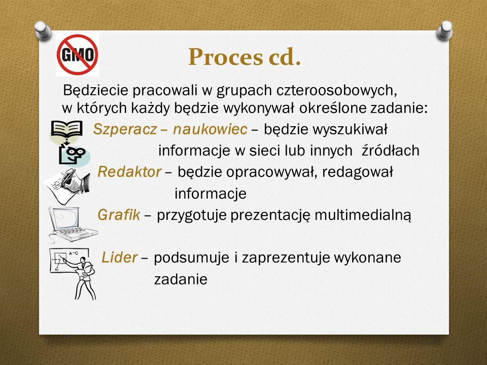 Proces cd.Będziecie pracowali w grupach czteroosobowych, w których każdy będzie wykonywał określone zadanie:
