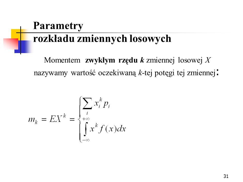 Parametry rozkładu zmiennych losowych