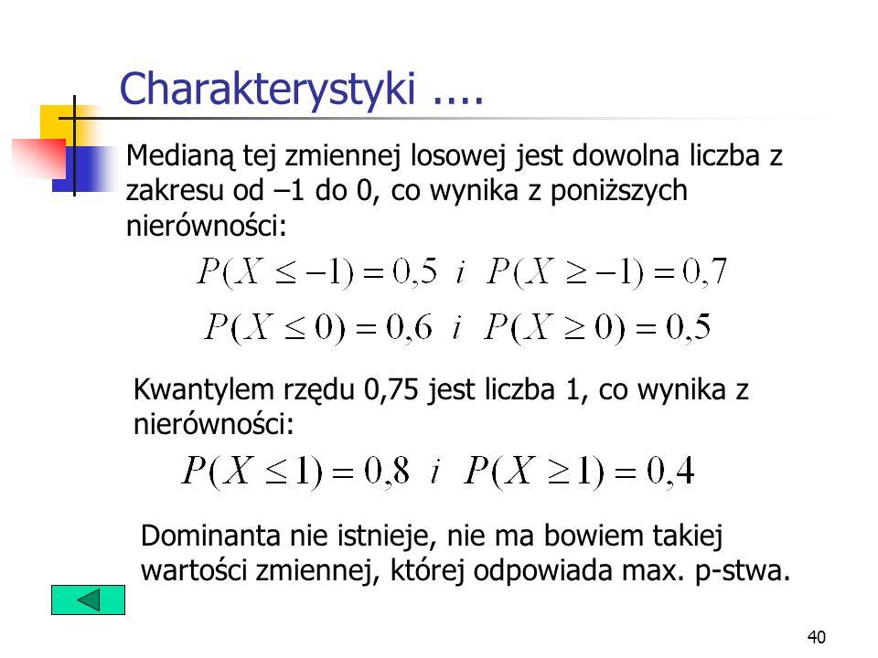 Charakterystyki .... Medianą tej zmiennej losowej jest dowolna liczba z zakresu od –1 do 0, co wynika z poniższych nierówności: