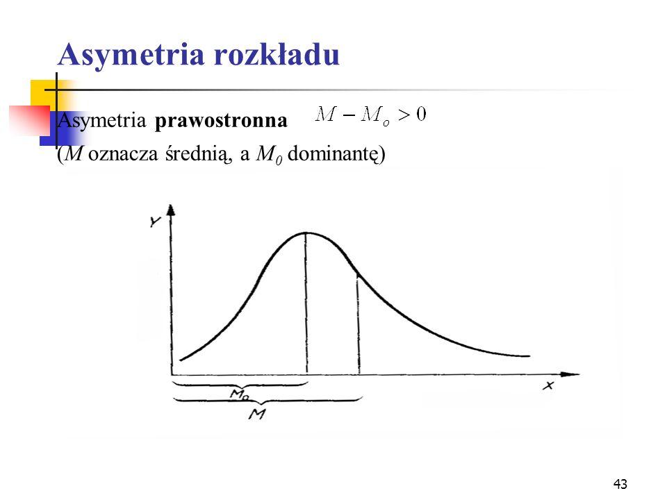 Asymetria rozkładu Asymetria prawostronna