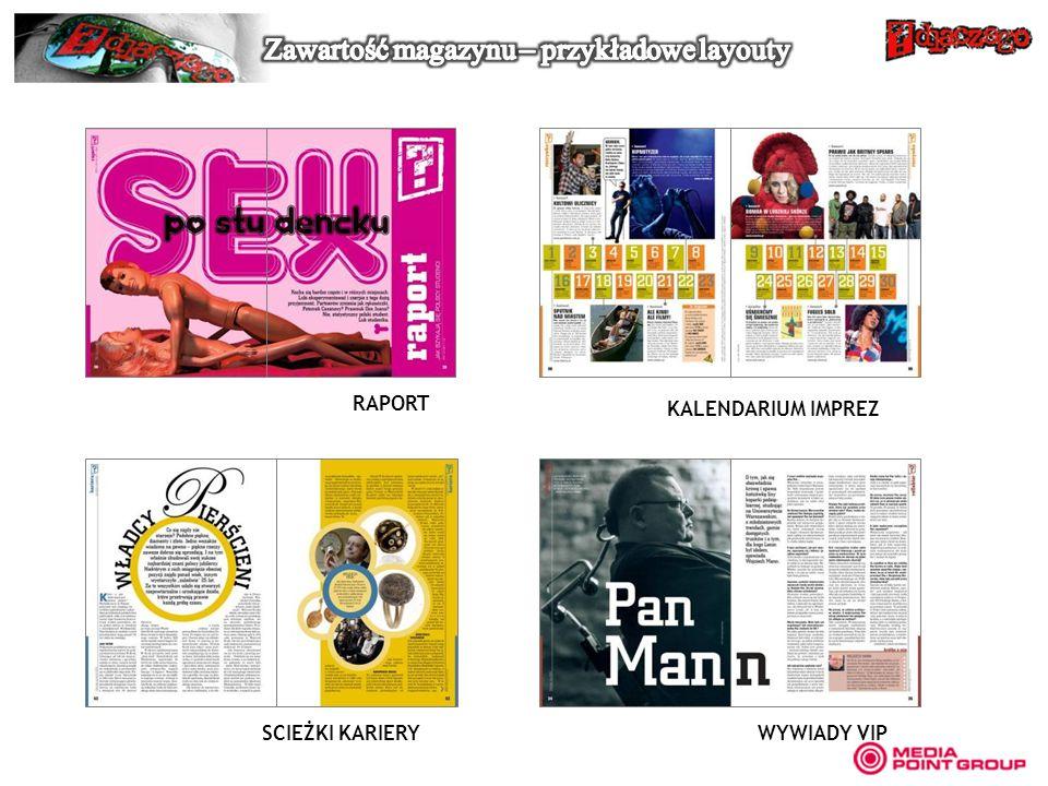 Zawartość magazynu – przykładowe layouty