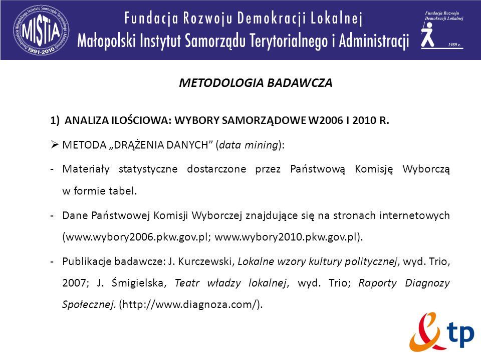 """METODOLOGIA BADAWCZA ANALIZA ILOŚCIOWA: WYBORY SAMORZĄDOWE W2006 I 2010 R. METODA """"DRĄŻENIA DANYCH (data mining):"""