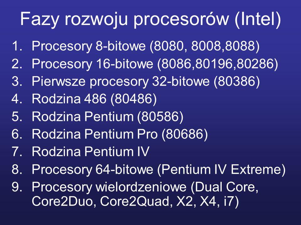 Fazy rozwoju procesorów (Intel)