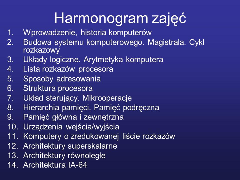 Harmonogram zajęć Wprowadzenie, historia komputerów