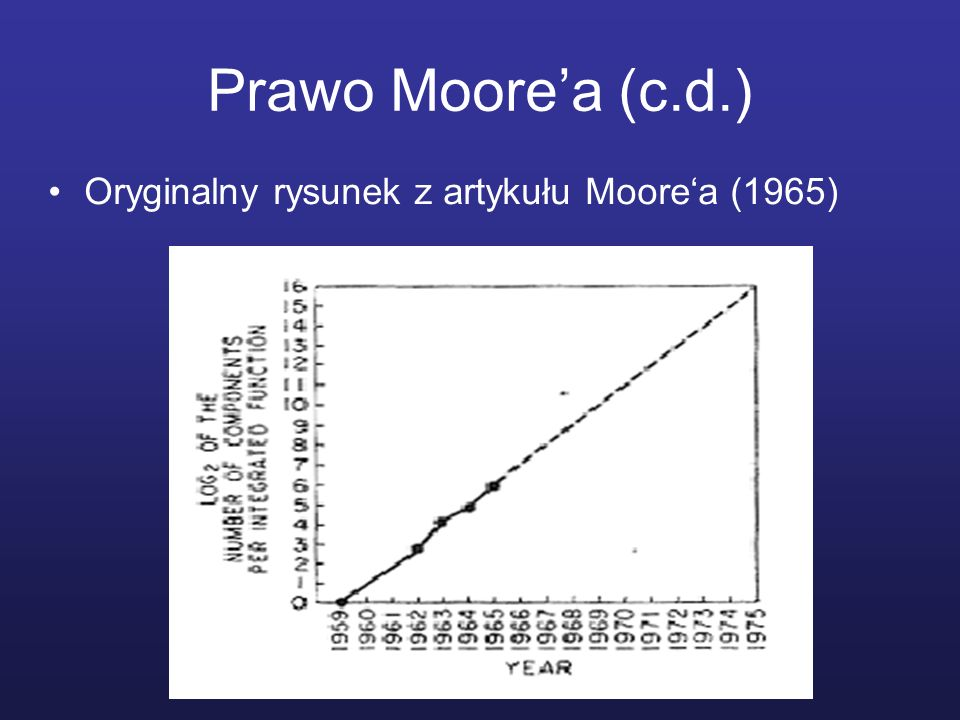 Prawo Moore'a (c.d.) Oryginalny rysunek z artykułu Moore'a (1965)