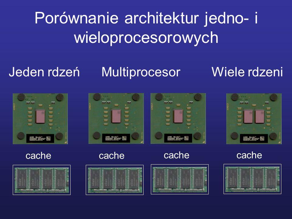 Porównanie architektur jedno- i wieloprocesorowych