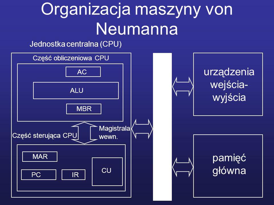 Organizacja maszyny von Neumanna