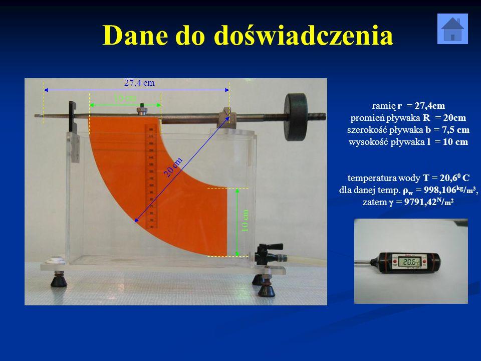 szerokość pływaka b = 7,5 cm
