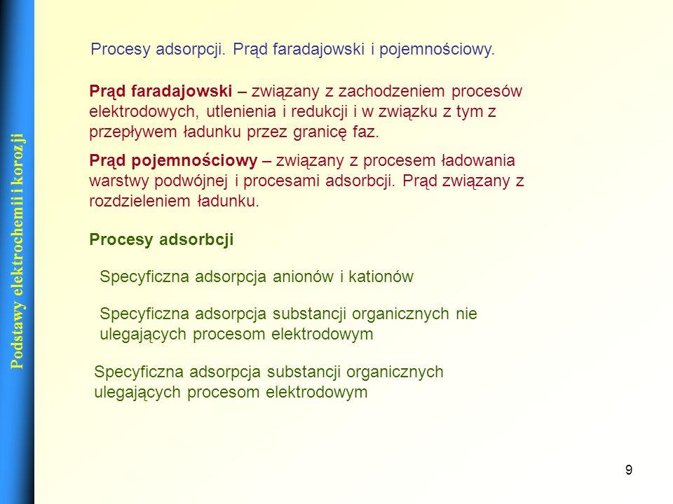 Procesy adsorpcji. Prąd faradajowski i pojemnościowy.