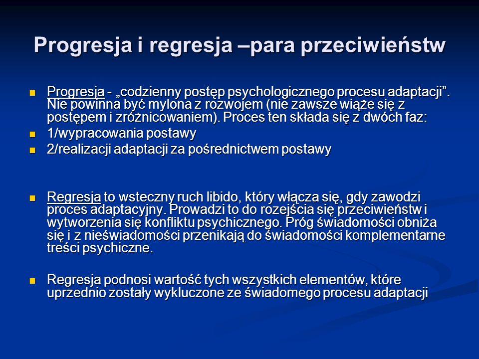 Progresja i regresja –para przeciwieństw