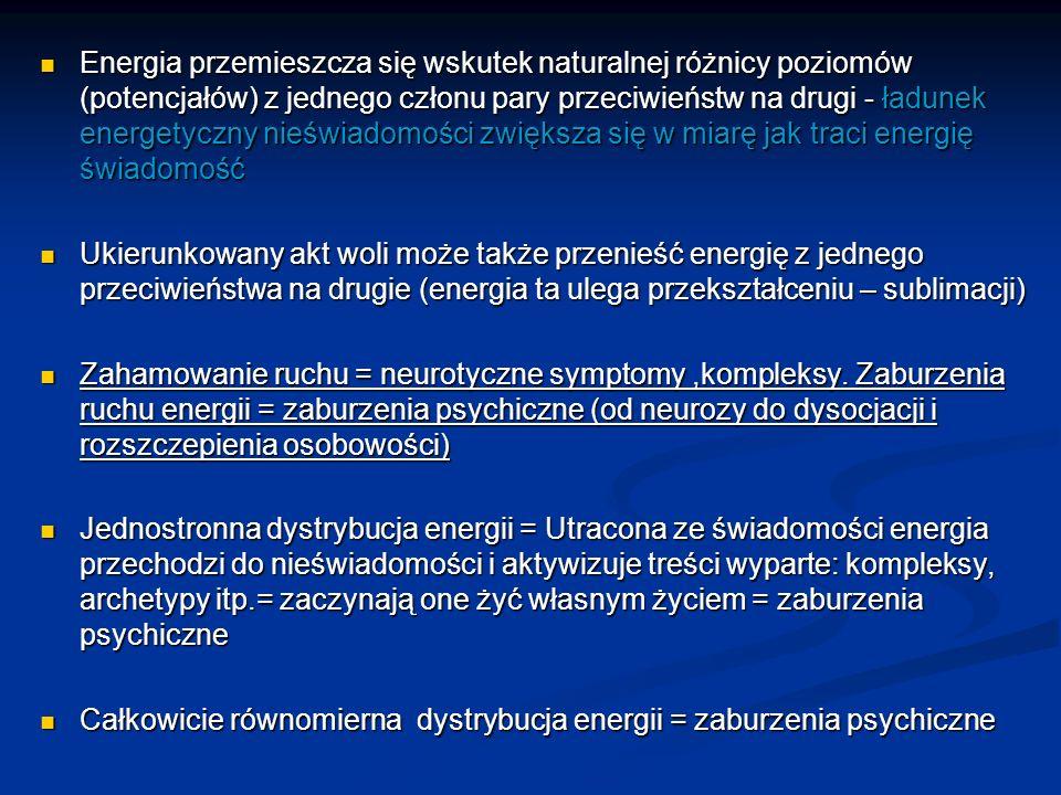 Energia przemieszcza się wskutek naturalnej różnicy poziomów (potencjałów) z jednego członu pary przeciwieństw na drugi - ładunek energetyczny nieświadomości zwiększa się w miarę jak traci energię świadomość