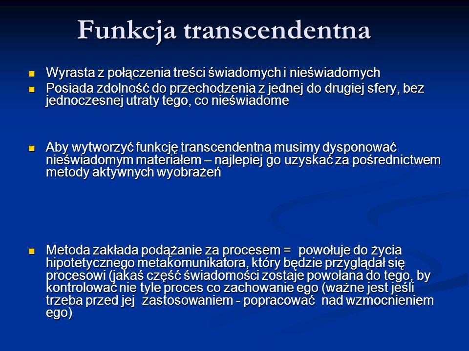 Funkcja transcendentna