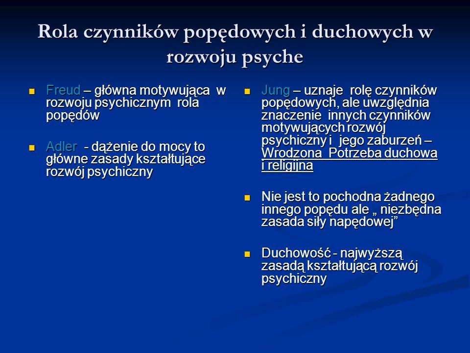 Rola czynników popędowych i duchowych w rozwoju psyche