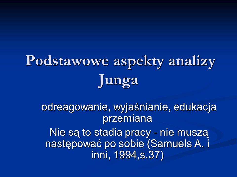 Podstawowe aspekty analizy Junga