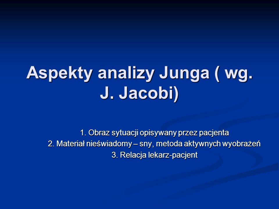 Aspekty analizy Junga ( wg. J. Jacobi)