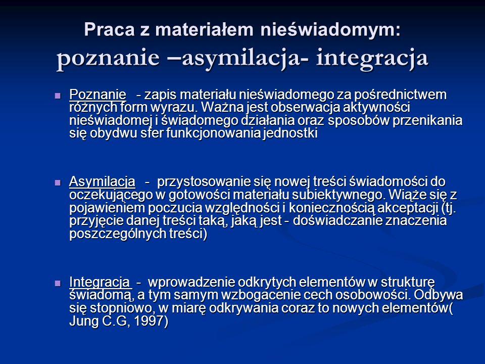 Praca z materiałem nieświadomym: poznanie –asymilacja- integracja