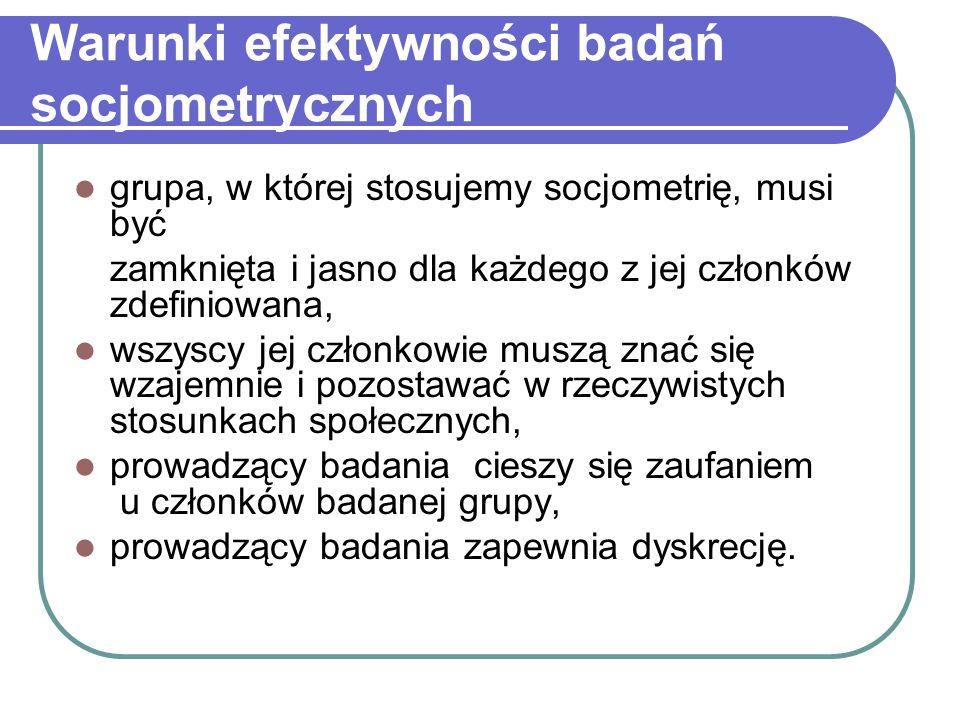 Warunki efektywności badań socjometrycznych