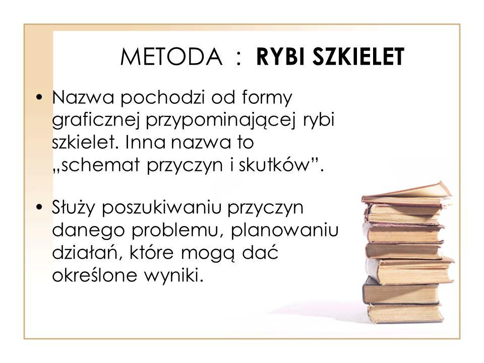 """METODA : RYBI SZKIELET Nazwa pochodzi od formy graficznej przypominającej rybi szkielet. Inna nazwa to """"schemat przyczyn i skutków ."""