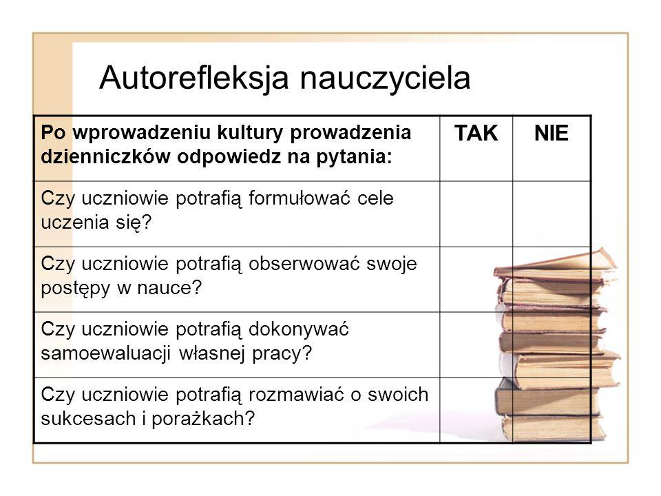 Autorefleksja nauczyciela