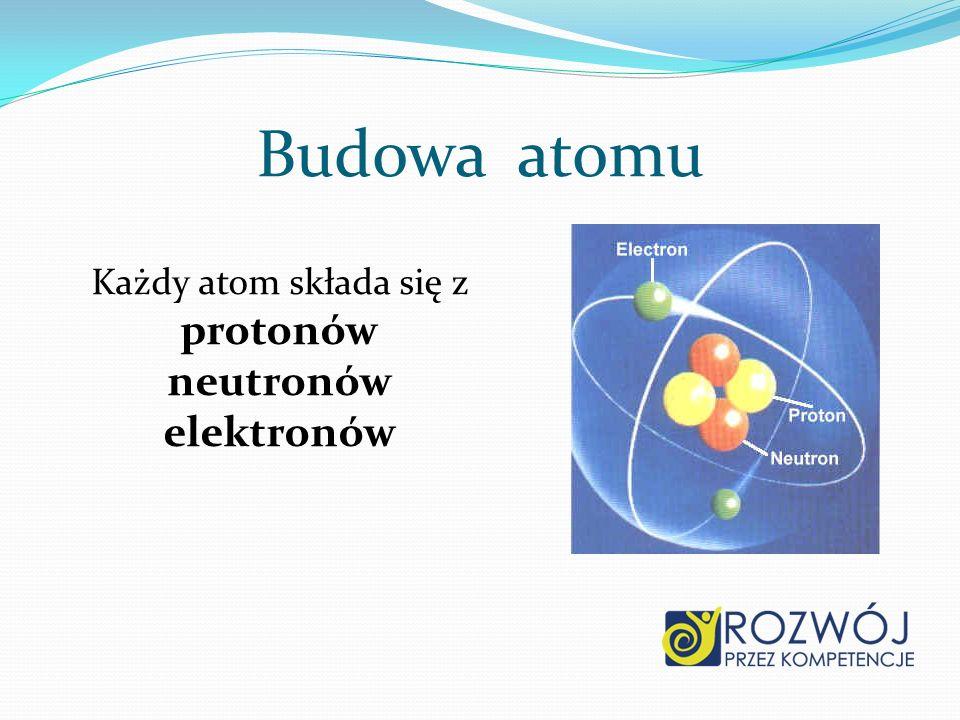Każdy atom składa się z protonów