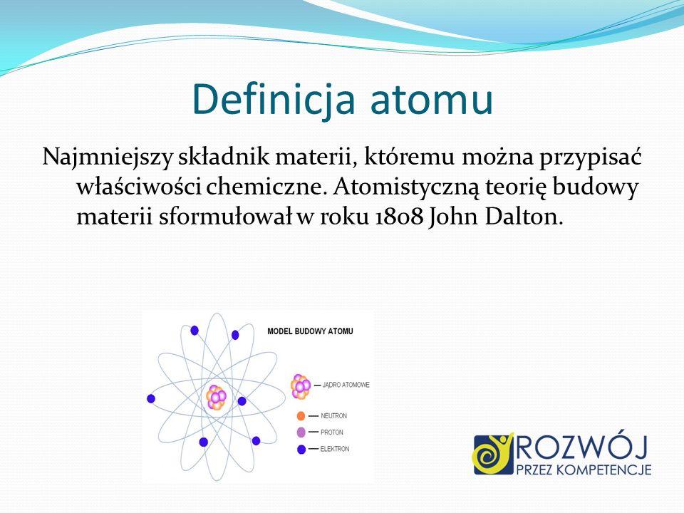 Definicja atomu
