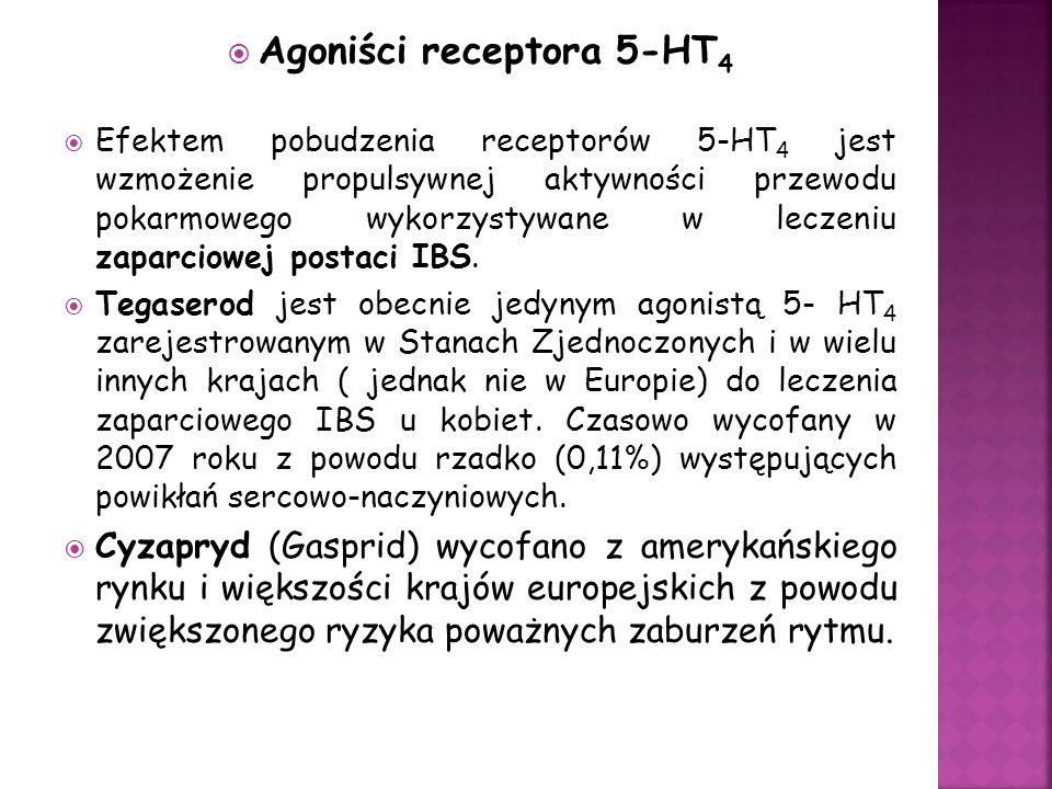 Agoniści receptora 5-HT4