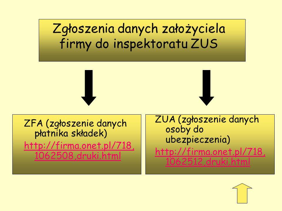 Zgłoszenia danych założyciela firmy do inspektoratu ZUS