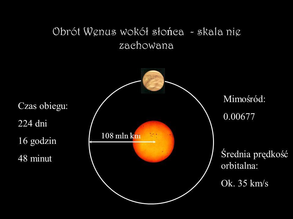 Obrót Wenus wokół słońca - skala nie zachowana