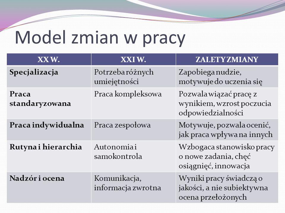 Model zmian w pracy XX W. XXI W. ZALETY ZMIANY Specjalizacja