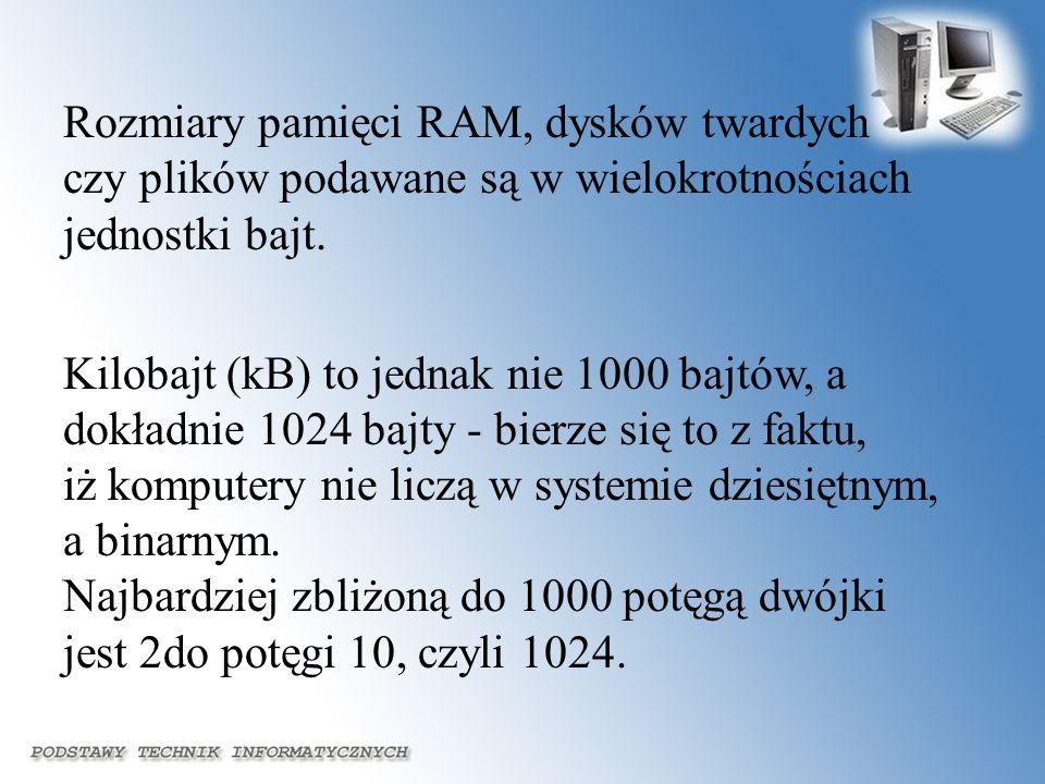 Rozmiary pamięci RAM, dysków twardych czy plików podawane są w wielokrotnościach jednostki bajt.