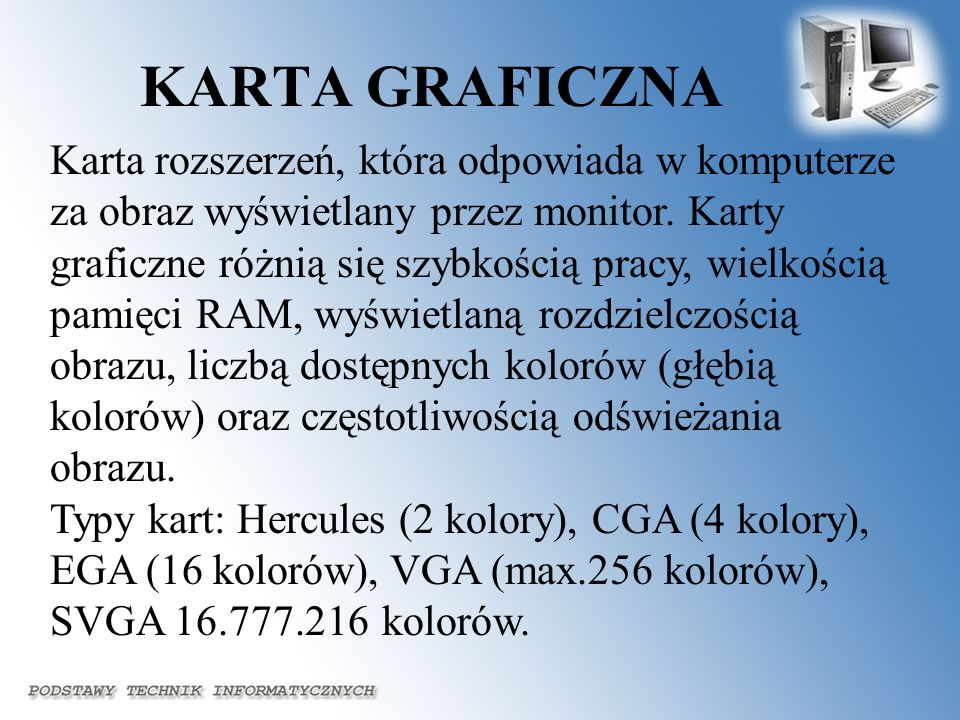KARTA GRAFICZNA