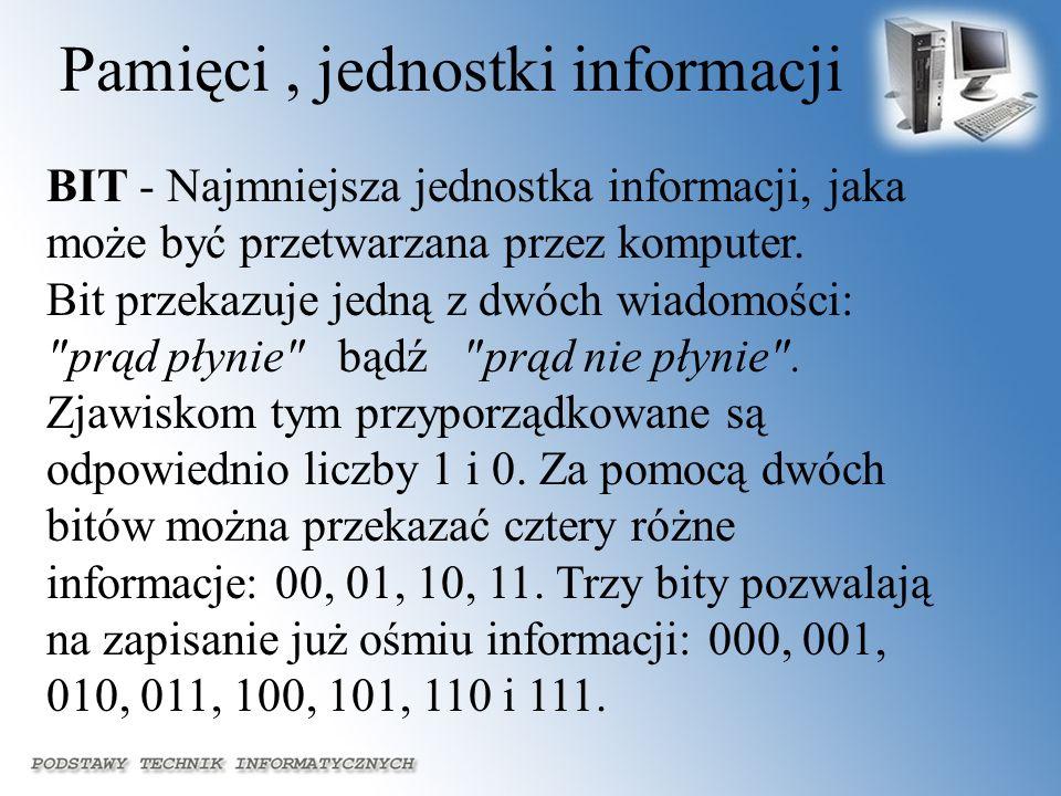 Pamięci , jednostki informacji