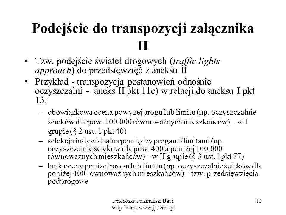 Podejście do transpozycji załącznika II