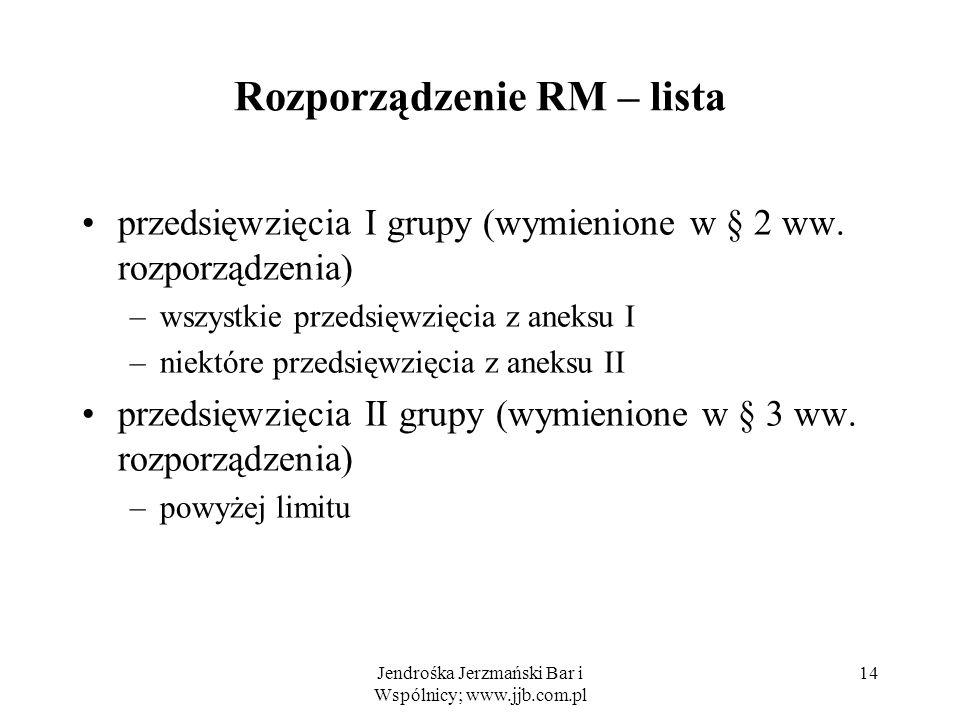 Rozporządzenie RM – lista