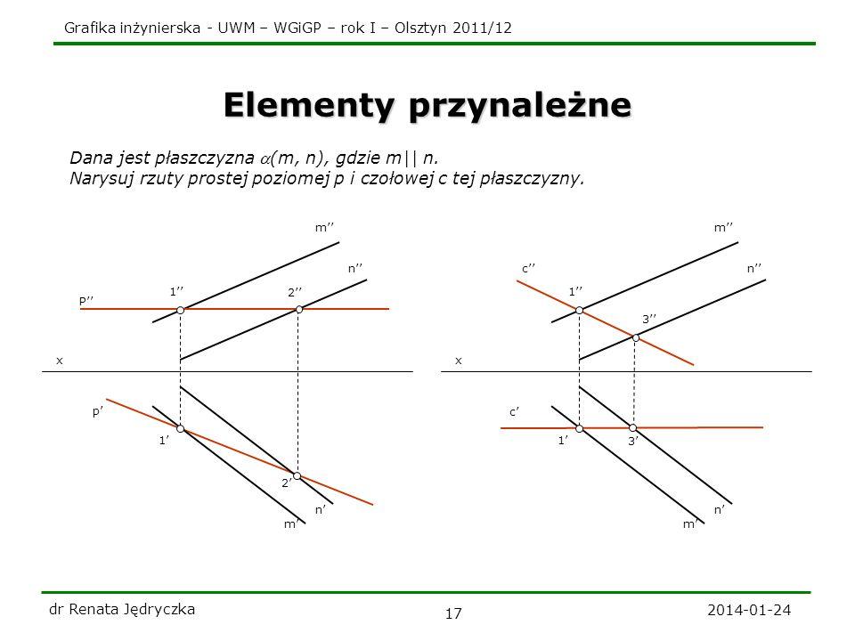 Elementy przynależne Dana jest płaszczyzna (m, n), gdzie m|| n.
