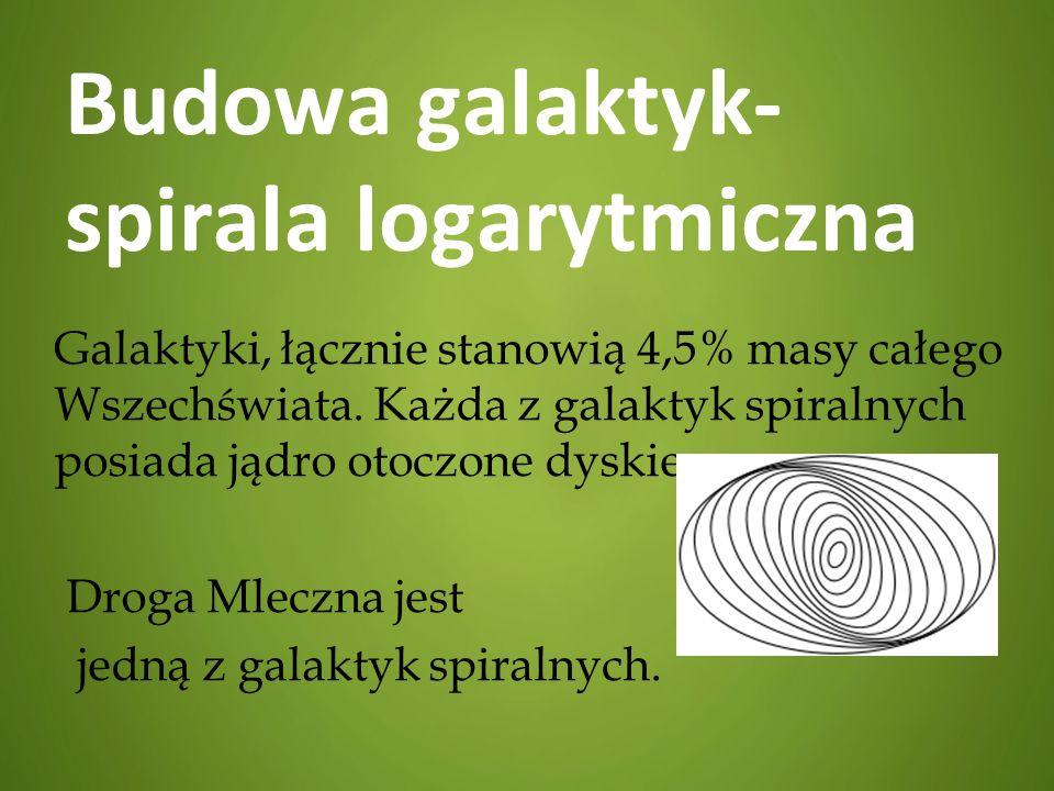 Budowa galaktyk-spirala logarytmiczna
