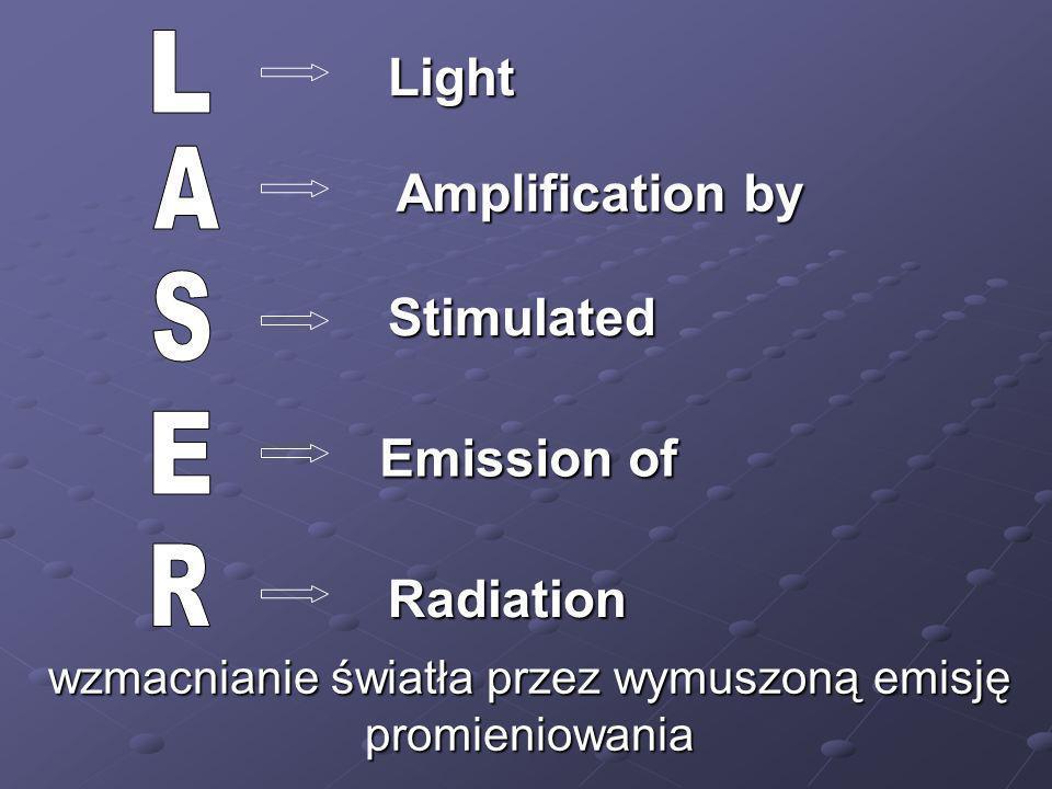 wzmacnianie światła przez wymuszoną emisję promieniowania