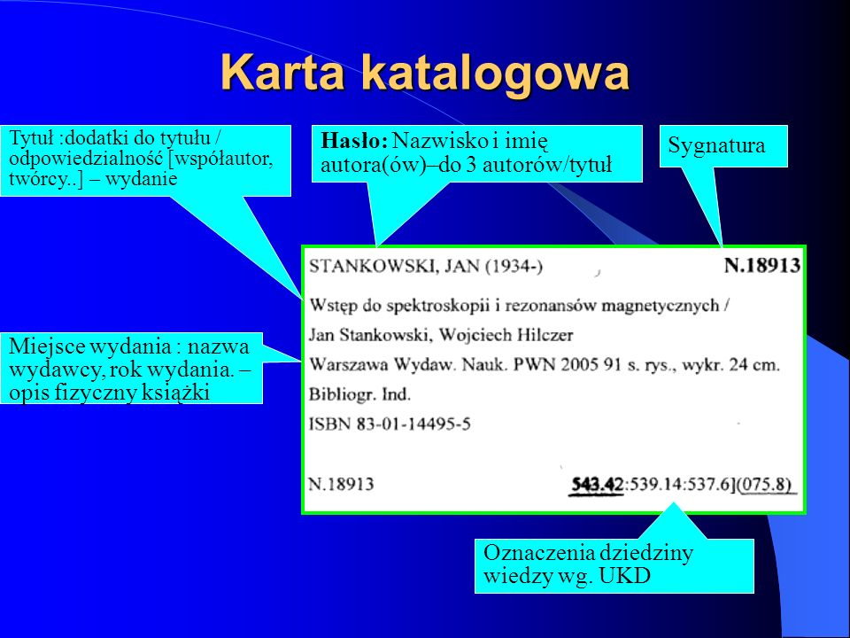 Karta katalogowa Hasło: Nazwisko i imię autora(ów)–do 3 autorów/tytuł