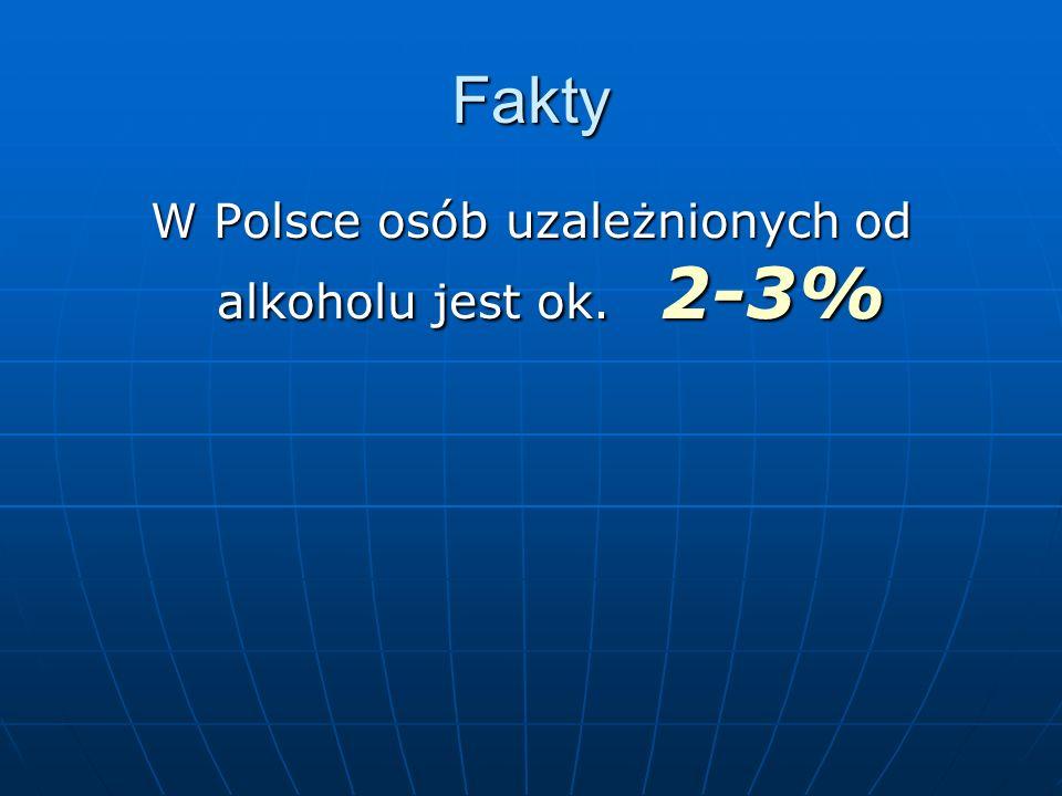 W Polsce osób uzależnionych od alkoholu jest ok. 2-3%